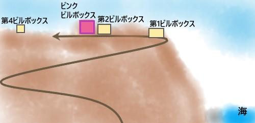 ピンクピルボックス・トレイル